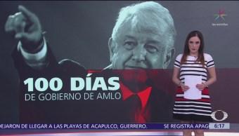 Recuento 100 días de Gobierno de AMLO