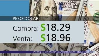 El dólar se vende en $18.96