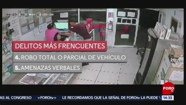 Foto: Estudio de delitos más frecuentes en México