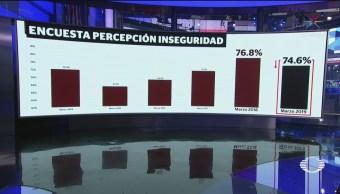Foto: Inegi Encuesta Percepción Inseguridad 17 de Abril 2019
