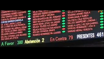 Diputados avalan, en lo general, dictamen de reforma educativa