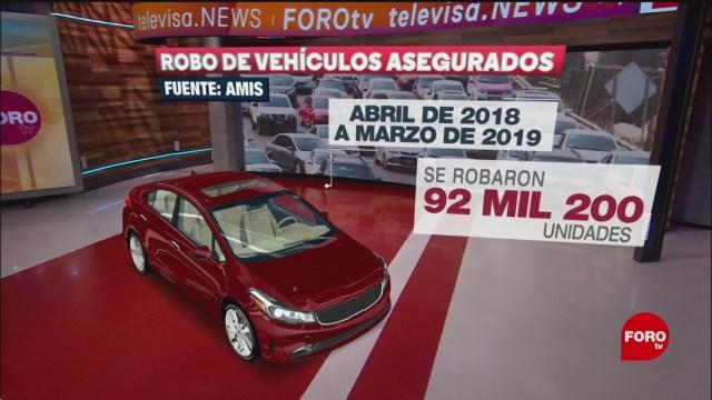 Foto: Aumenta el robo de autos en el país