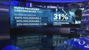Foto: Came Programa Atender Contingencias Hologramas 22 Mayo 2019