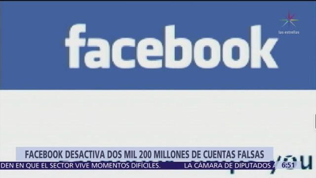 Facebook desactiva dos mil 200 millones de cuentas falsas