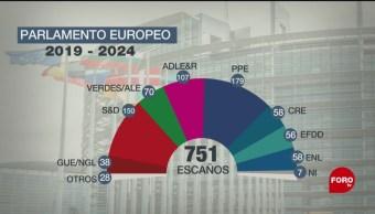 FOTO: Partido Popular a la cabeza en comicios europeos, 26 MAYO 2019