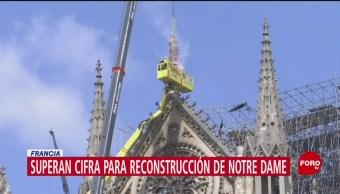 Foto: Reconstrucción Catedral Notre Dame 2 de Mayo 2019