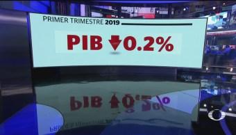 Foto: Problemas Economía Mexicana Primer Trimestre PIB 7 de Mayo 2019