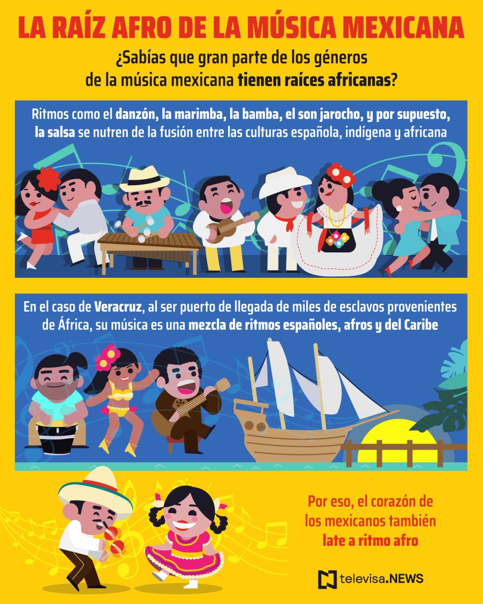 Veracruz-Musica-Baile-Noticieros-Televisa