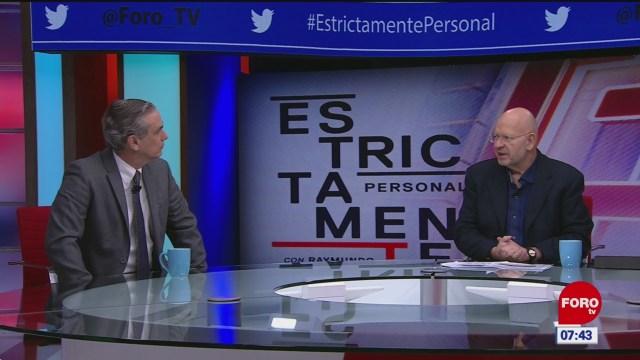 Análisis del desempleo en México