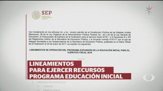 Foto: Reglas Operación Dinero Recursos Cendis 3 Junio 2019