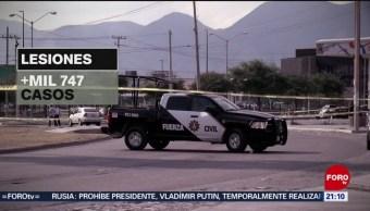 Foto: Delitos Alto Impacto Mayo México 21 Junio 2019