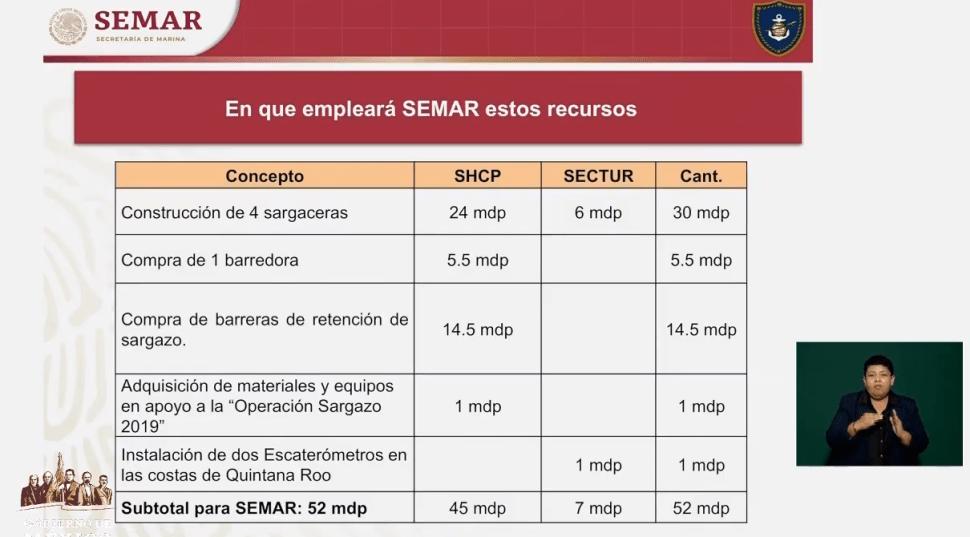 IMAGEN Presupuesto para combatir el sargazo en el sureste de México (YouTube, 24 de junio de 2019 cancun)