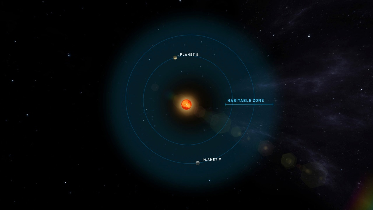 foto descubren dos nuevos planetas habitables 18 junio 2019