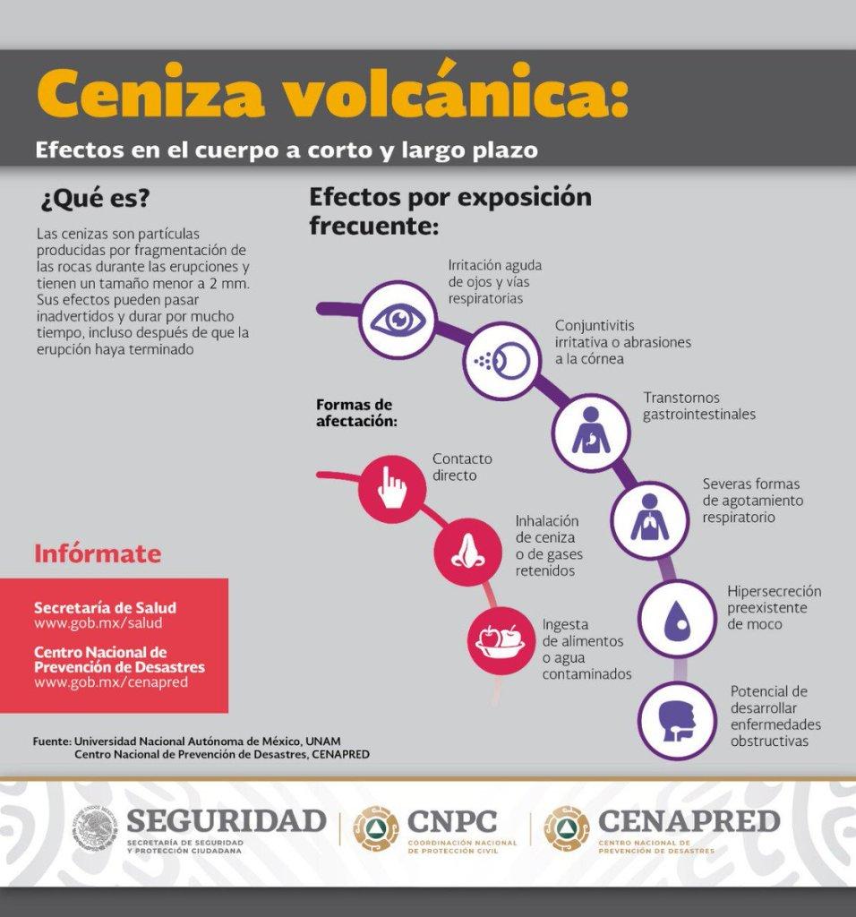 Foto Efectos en el cuerpo a corto y largo plazo por caída de ceniza volcánica 17 junio 2019