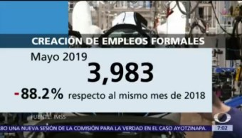 En 2019 se han creado más de 300 mil empleos en México