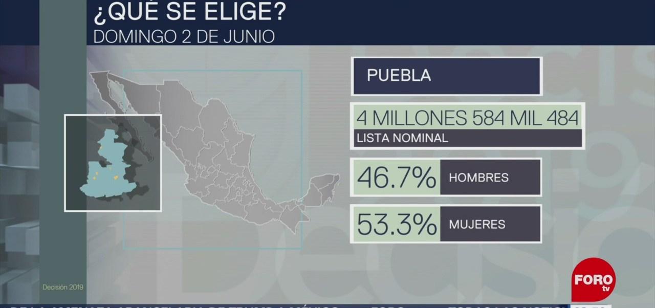 FOTO: Esto es lo que elegirán en seis estados mexicanos durante jornada electoral, 1 Junio 2019