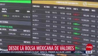 Foto: Inversionistas usan bonos de EU como refugio de valor