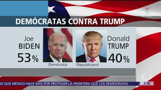 Joe Biden, favorito para enfrentar a Donald Trump en 2020