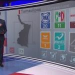FOTO: ¿Qué se elige en Tamaulipas?, 2 Junio 2019