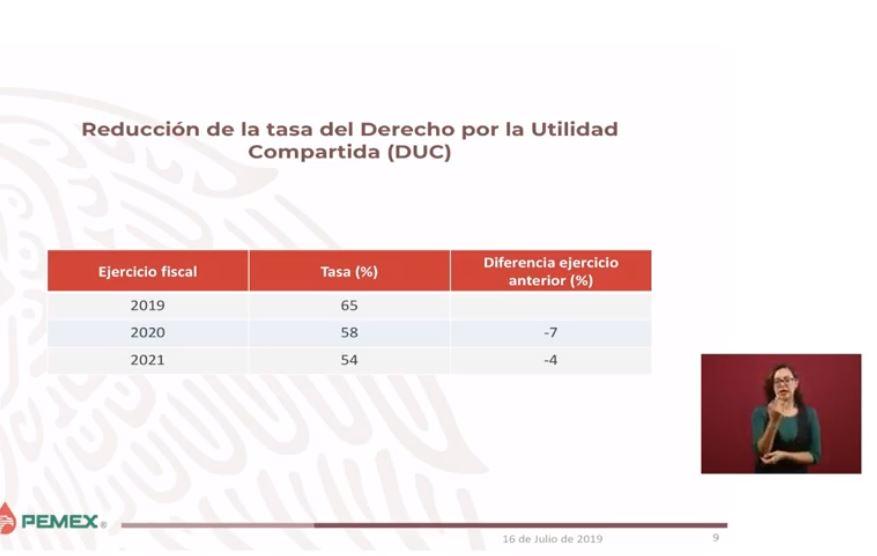 Foto AMLO presenta Plan de Negocios para rescatar a Pemex