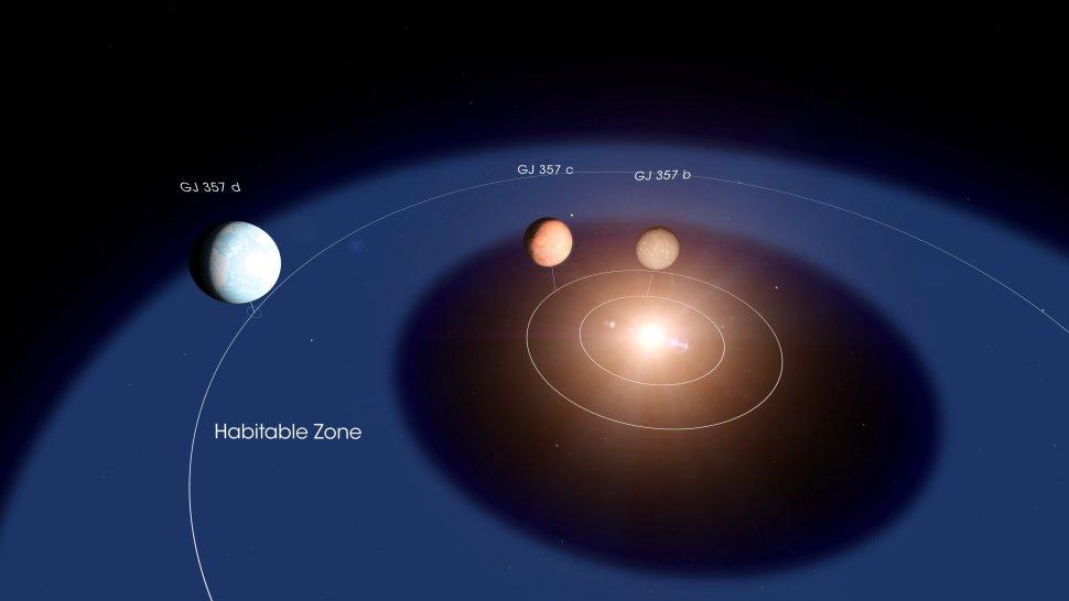 Foto: Reconstrucción de los planetas cercanos a la GJ 357 NASA. 31 julio 2019