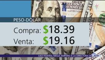 El dólar se vende en $ 19.16