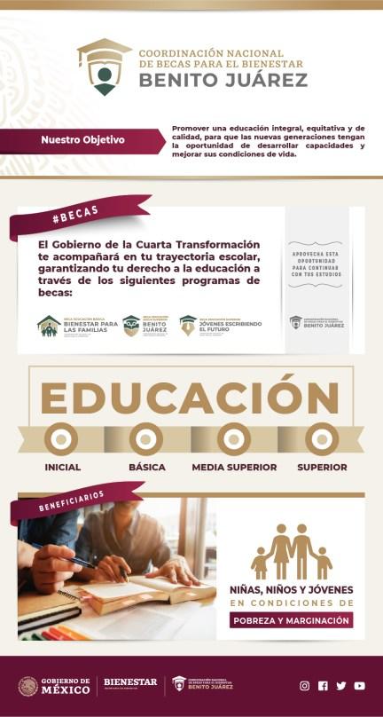 Foto: Infografía sobre Becas para el bienestar Benito Juárez. 28 de julio 2019