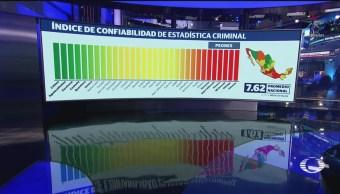 Foto: México Evalúa Cifras Homicidios CDMX 2 Julio 2019