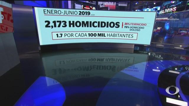 Foto: Asesinato Mujeres México Primer Semestre 2019 20 Agosto 2019