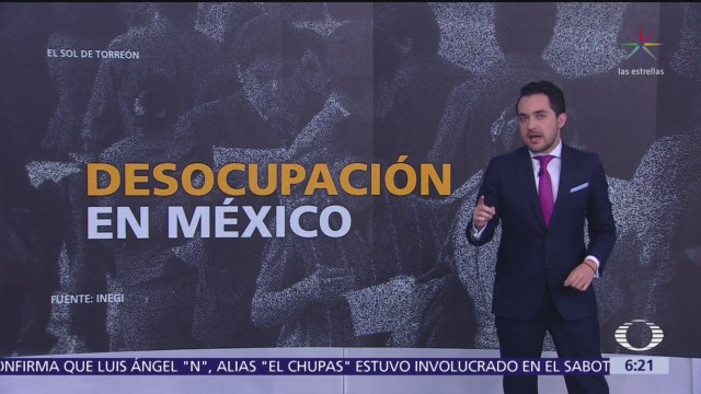 Desocupación en México en julio de 2019