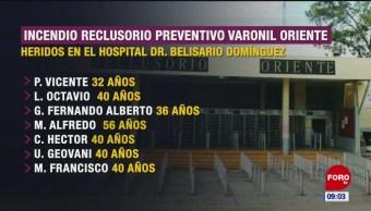 Difunden lista de reos lesionadas durante incendio en el Reclusorio Oriente CDMX