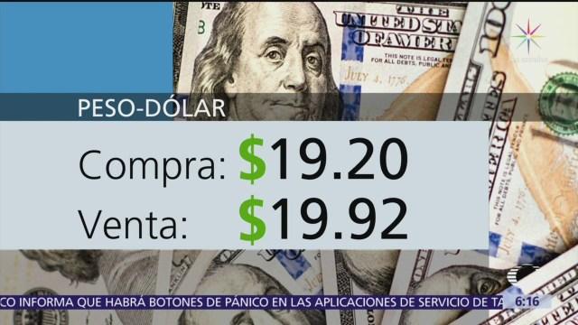 El dólar se vende en $ 19.92