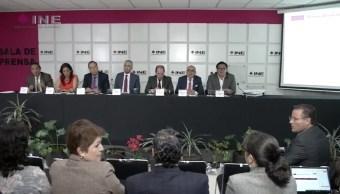 INE busca presupuesto para ejercicio electoral en 2020
