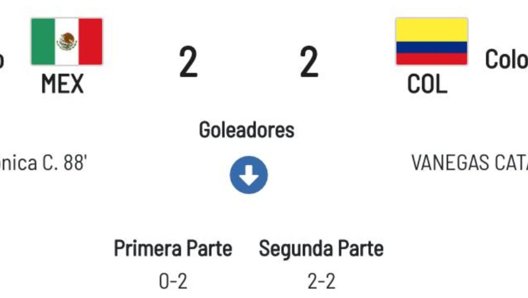 Foto: Un autogol, al minuto 60, de Daniela Caracasy un gol Charlyn Corral, al 88, le dieron el empate al cuadro nacional, 3 de agosto de 2019 (Twitter @CONADE)