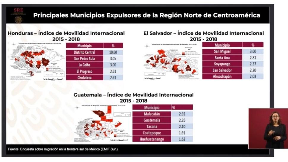 Foto Municipos beneficiados en Centroamérica, 14 de agosto de 2019, Ciudad de México