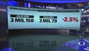 Foto: Cifras Homicidios México Durante Julio 20 Agosto 2019