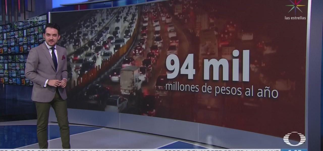 Costo de la congestión vehicular