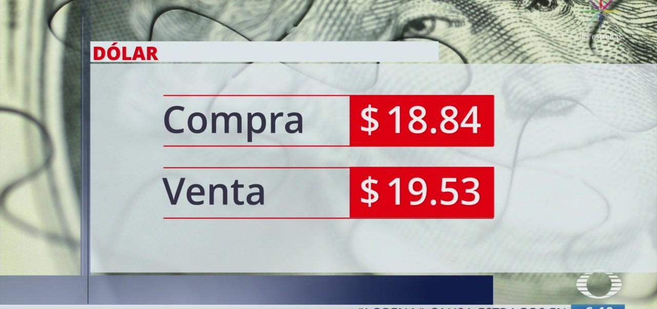 El dólar se vende en $19.53