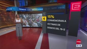 El impacto en las portadas de los principales diarios del 20 de septiembre del 2019