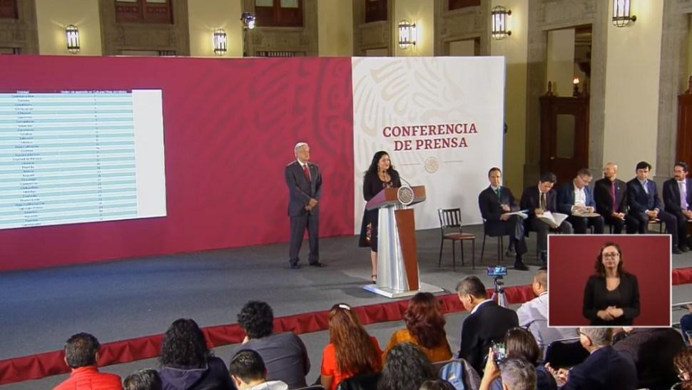 Foto: Alejandra Frausto, secretaria de Cultura, 3 de septiembre de 2019, Ciudad de México