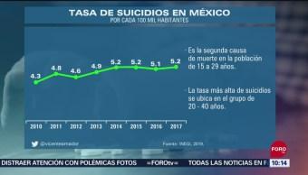 FOTO:Historias que se cuentan: Tasa de suicidio en México, 14 septiembre 2019