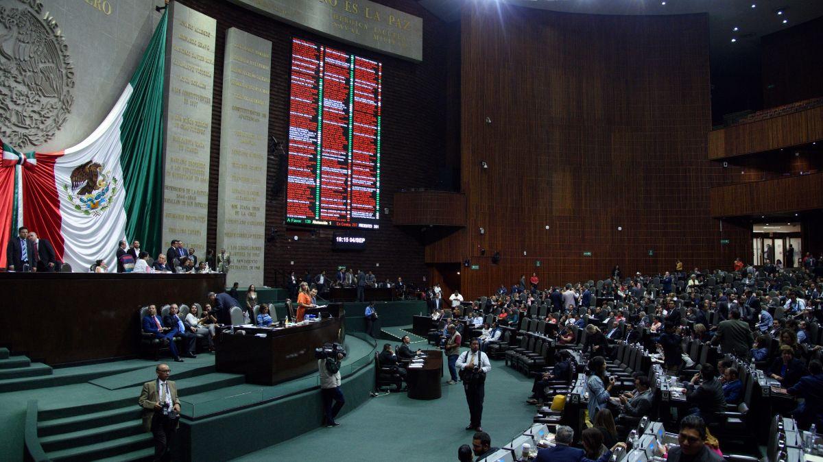 Sesión Cámara de Diputados