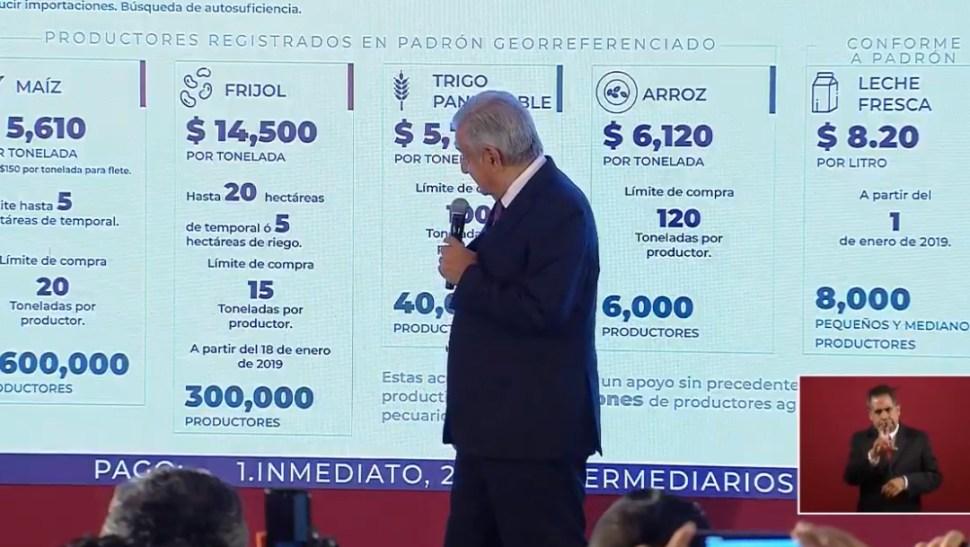 FOTO AMLO muestra cifra de precios de garantía (YouTube)