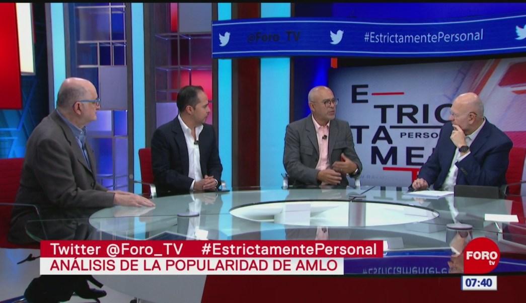Análisis de la popularidad de AMLO