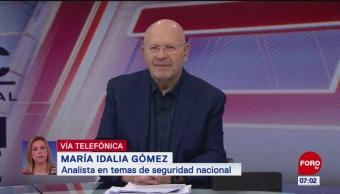 Análisis del caso Eduardo Medina Mora