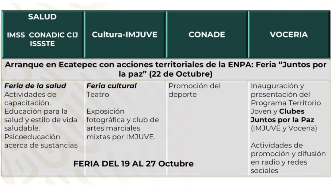 Foto: AMLO refuerza campaña contra drogas; habrá informe semanal, 29 de octubre de 2019, Ciudad de México