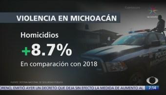 Homicidios en Michoacán aumentan 8.7% en comparación con 2018