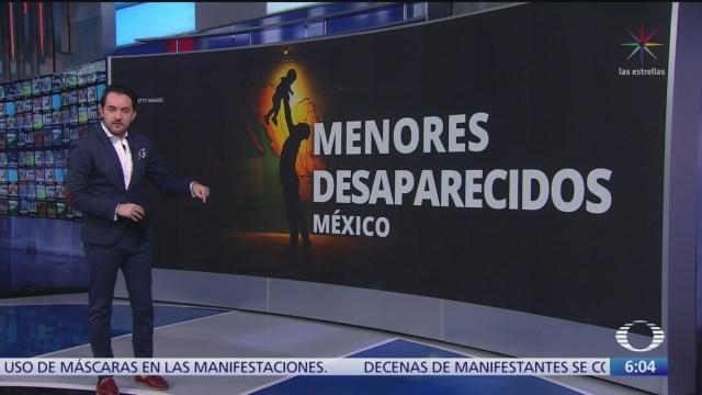 Más de seis mil menores de edad han desaparecido en México