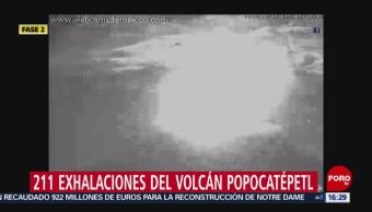 FOTO: Volcán Popocatépetl Registra 211 Exhalaciones