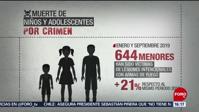 FOTO: Diariamente por lo menos 11 menores son asesinados México